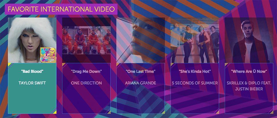2016 Myx Music Awards Winners Favorite International Video Bad Blood taylor swift